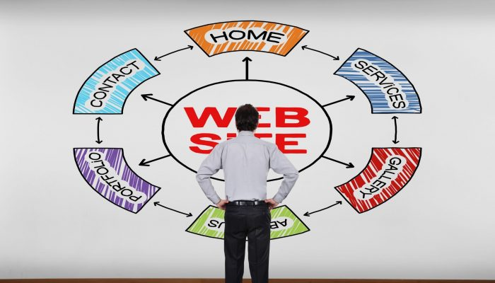 Why A Small Business Needs A Website?