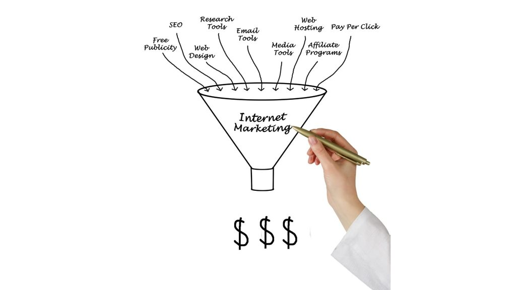 What is internet marketing